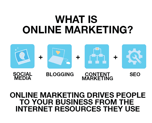 online.marketing.examples